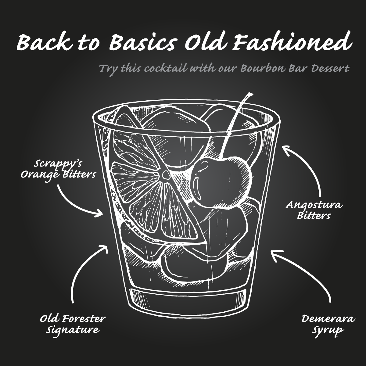 Back to Basics Old Fashioned Diagram